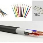 Провод и кабель, общее описание кабельной продукции