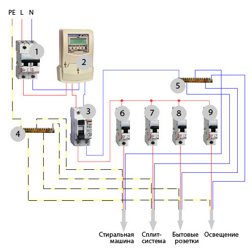 электропроводки квартиры