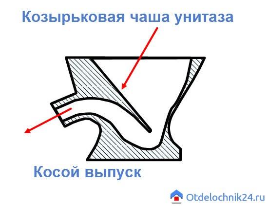 kozyrkovaya-chasha