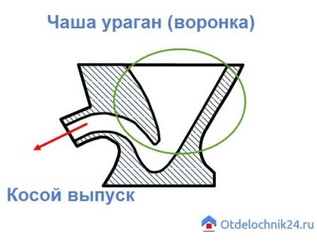 voronkoobraznaya-chasha