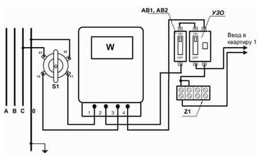 схема подключения УЗО в электросхемах квартир с классическим занулением TN-C