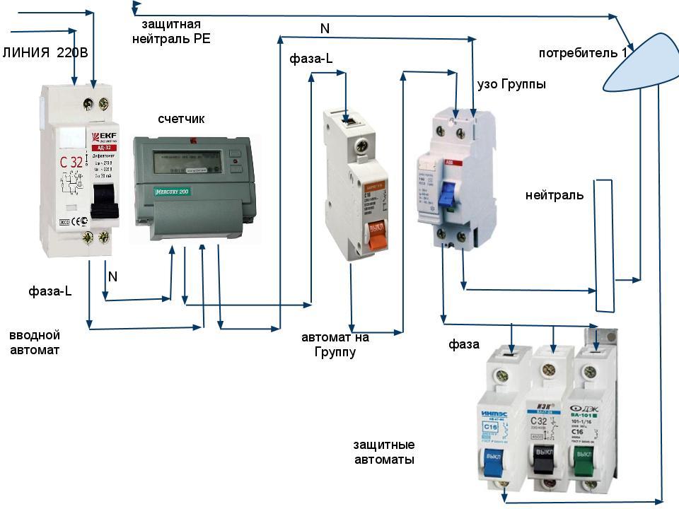 Схема для электрощитка