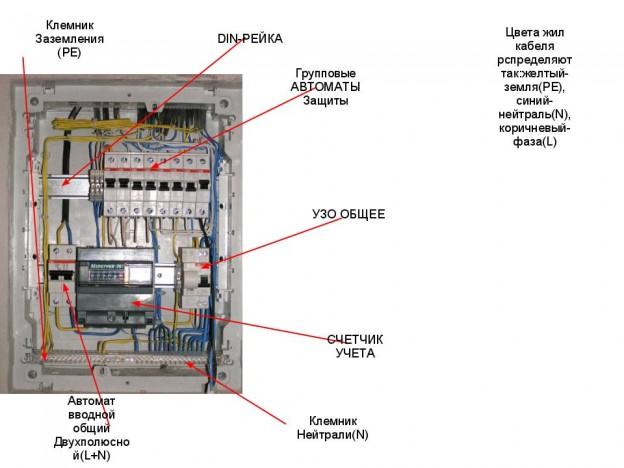 Распределительный электрический щит своими руками
