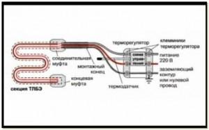 двухжильная система кабельный теплый пол