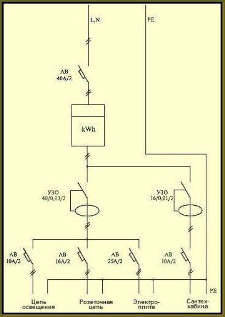 Схема Электроввода квартиры с