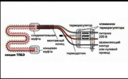 Двужильный кабель
