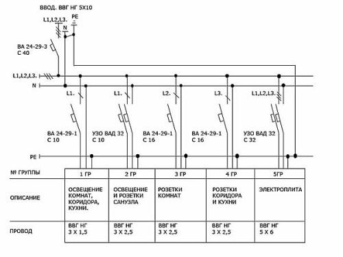 схемы электропроводки квартир