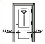 ustanovka-dvernogo-nalichnika-1