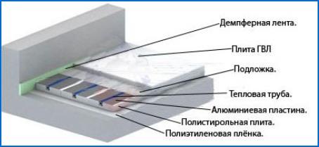 polistirolnaya sistema