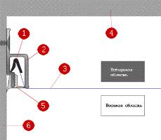 гарпунная система крепления натяжного потолока
