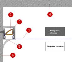 штапиковая система крепления натяжного потолока