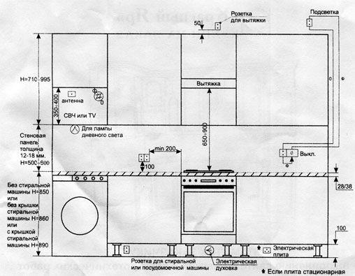 Схема электропроводки на кухне
