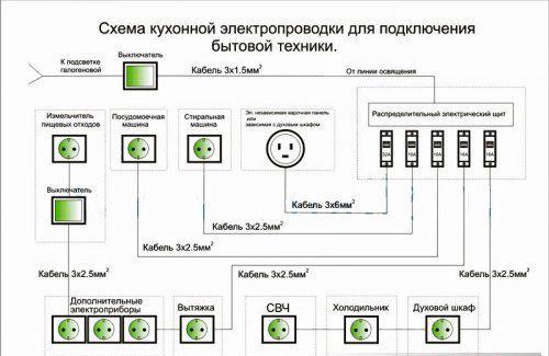 схема электропроводки для кухни