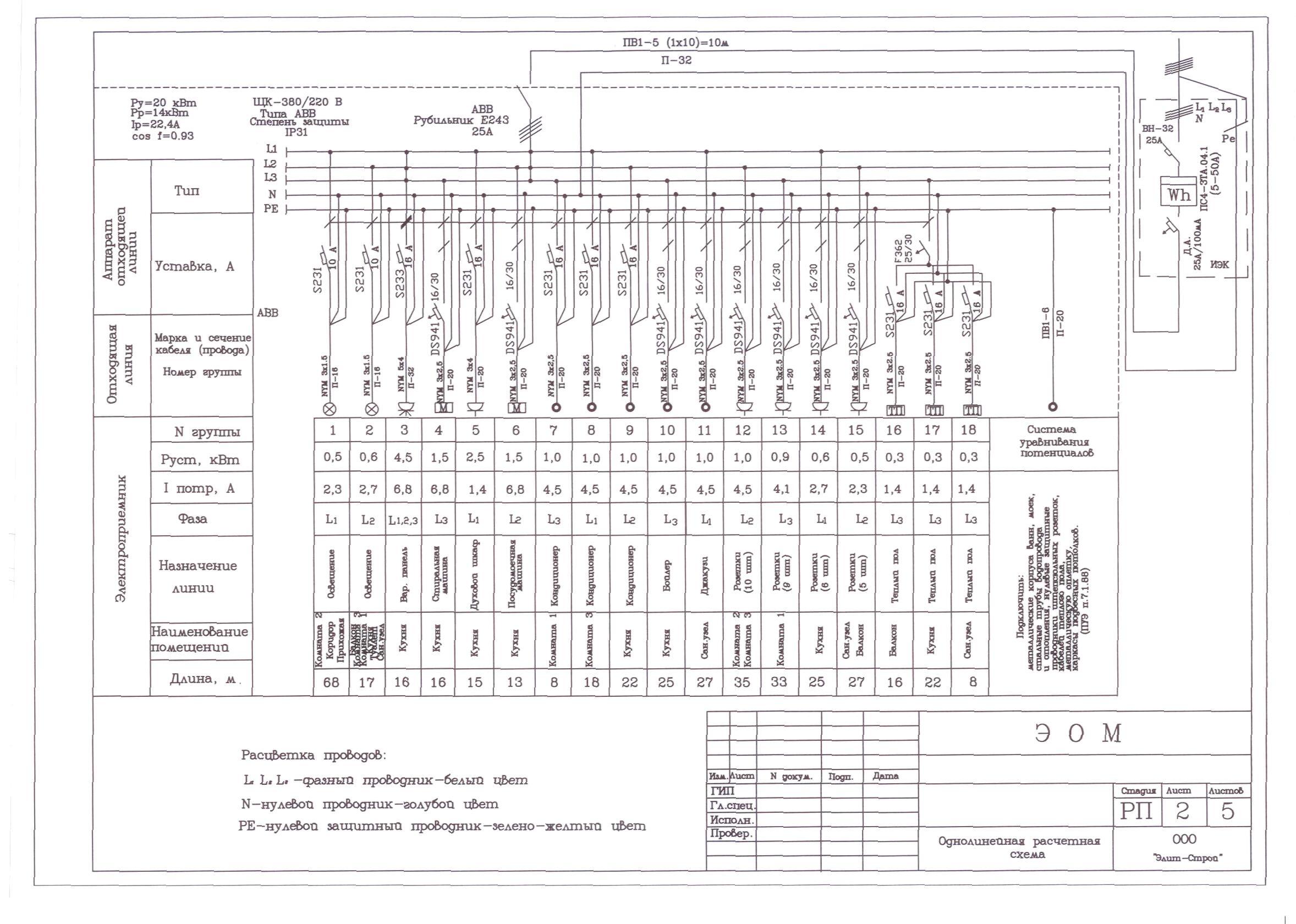 расчетная схема распределительного шкафа