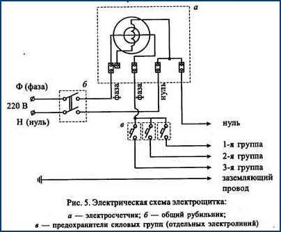 Электрощиток Электрическая Схема
