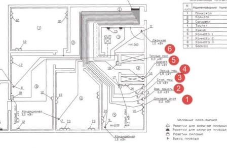 схема-электропроводки-кухни