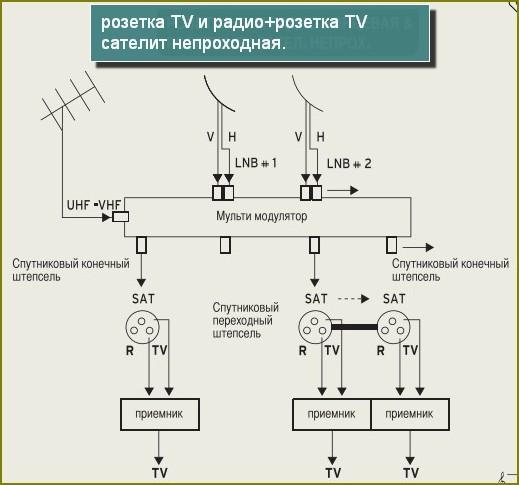 Схема электрический розетки