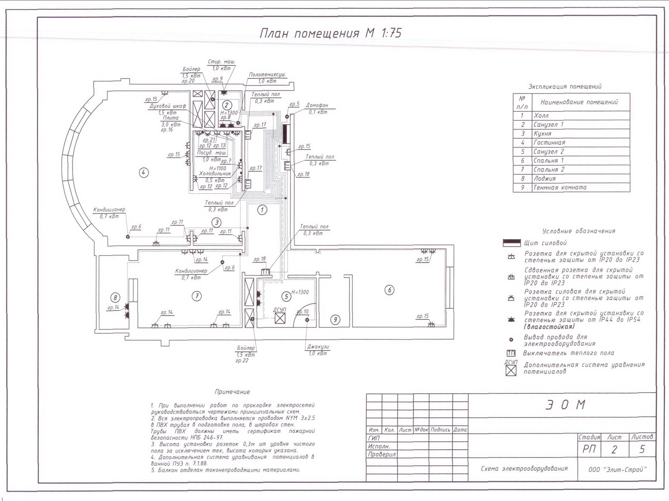 Электрика схема квартир