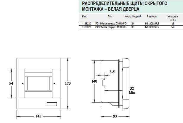 ОЩВ-12(12 модулей для
