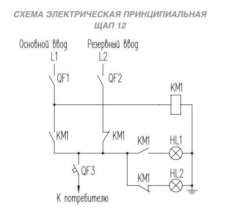 принципиальная ЩАП 43(Щит