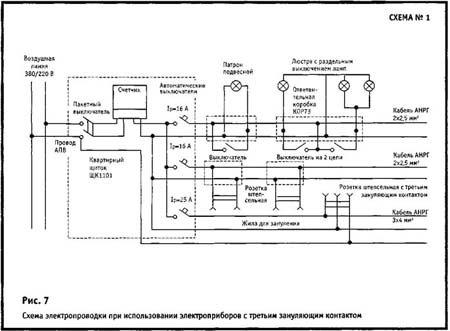 Схемы электропроводки зданий