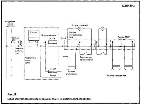 Схемы-электропроводки при