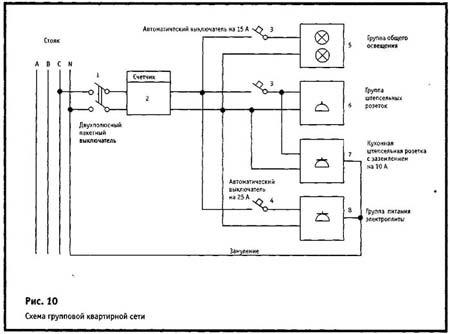 обозначение розетки на электрической схеме