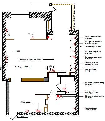 Схемы-электропроводки квартиры