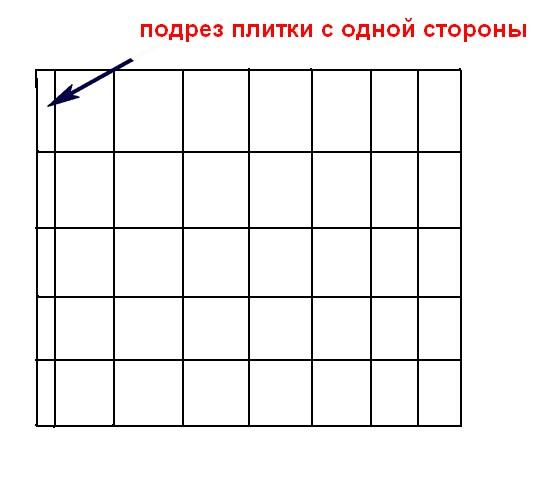 Укладка-плитки-на-пол-и-стены.Рисунок 3