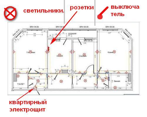 установка электрического щита квартиры