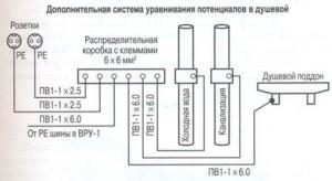 Системная Схема варавнивания потенциалов