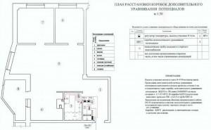Проект системы уравнивания электрических потенциалов