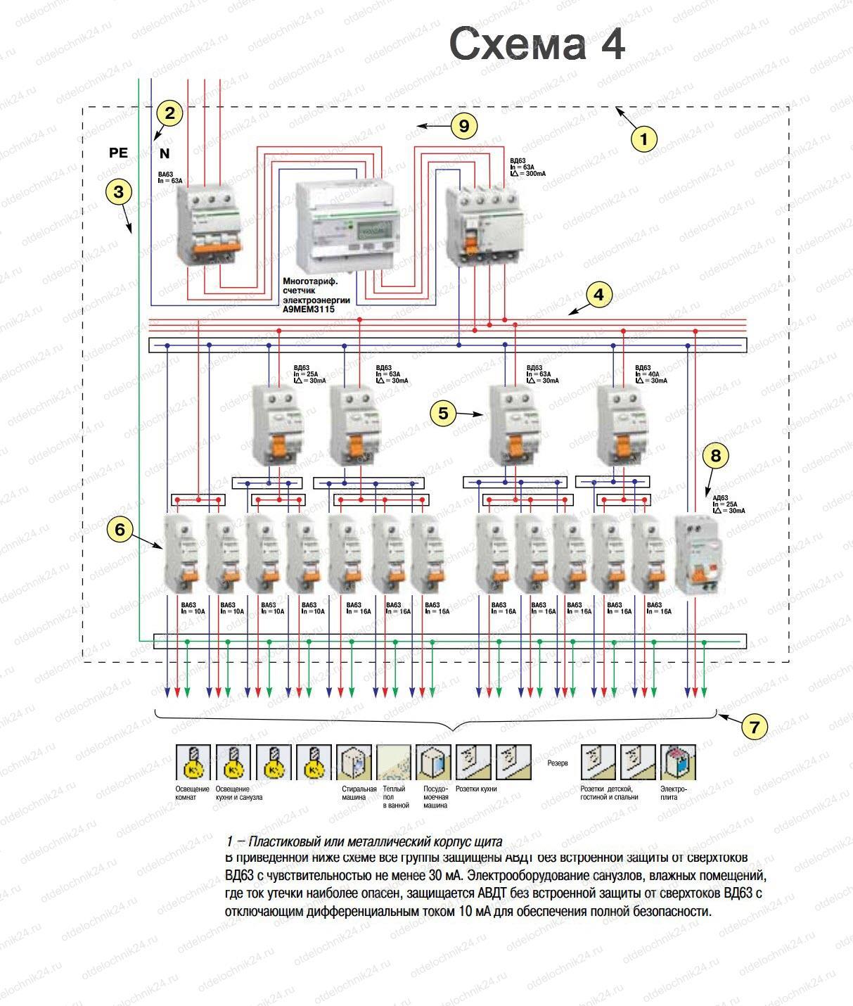 Шнайдер электрик схемы щитов
