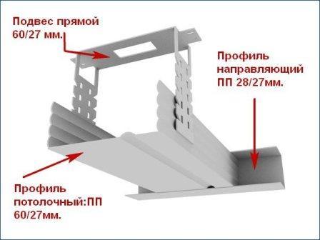 Profili_dlja_gipsokart_potolka
