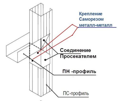 Primery-soedinenij-profilej-gipsokartona-17