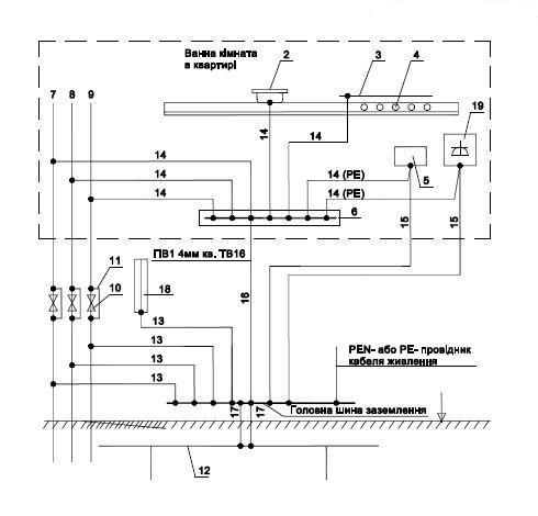 Схема системы уравнивания
