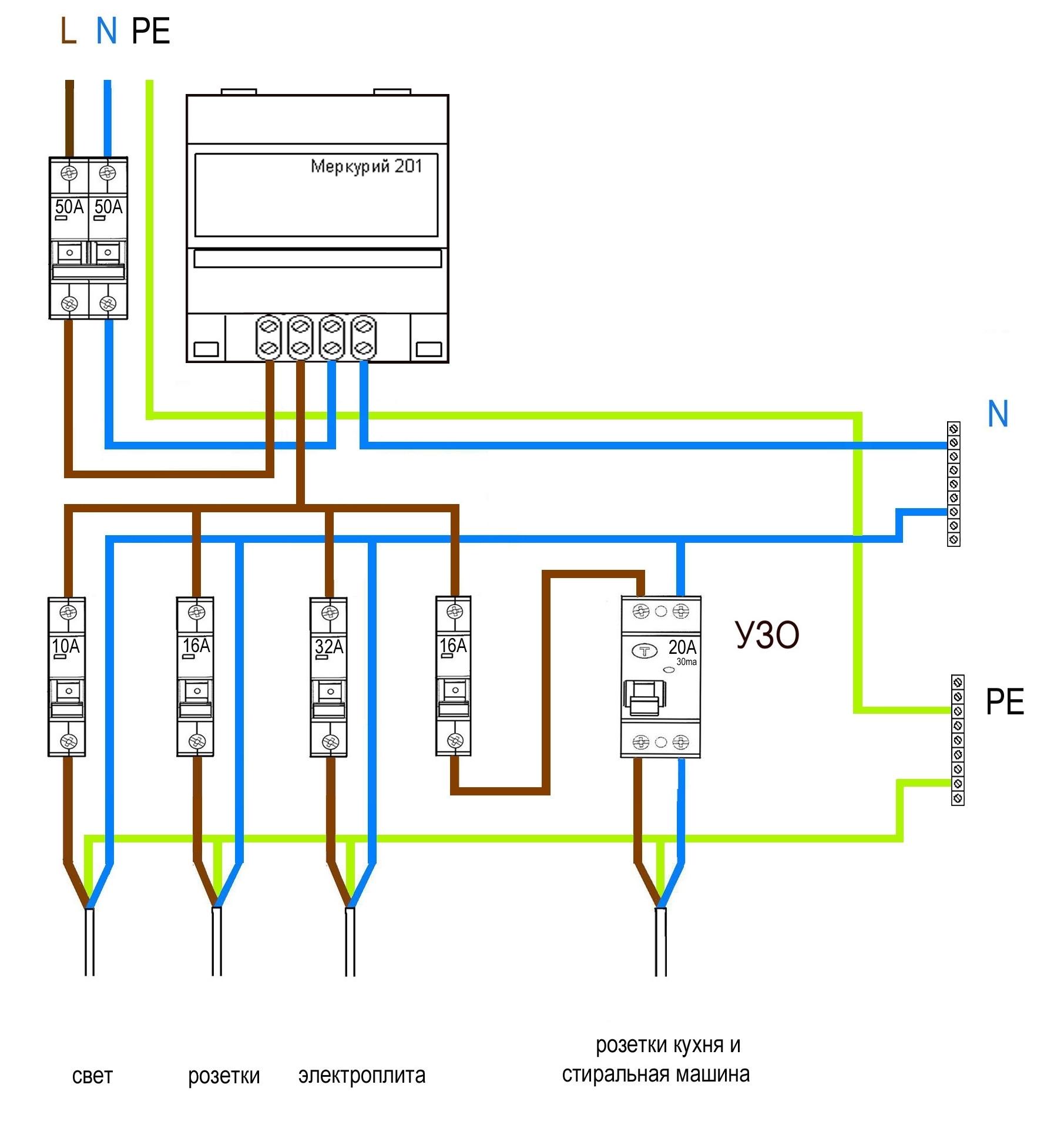 Схема проводки в двухкомнатной квартире фото 550