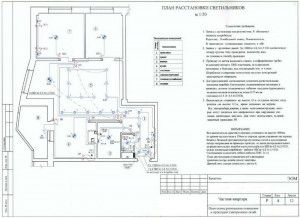 План расстановки светильников