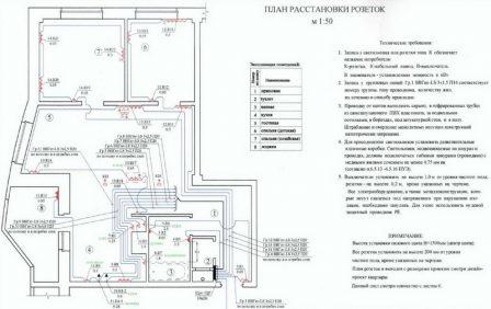 электропроект трехкомнатной квартиры-План расстановки розеток