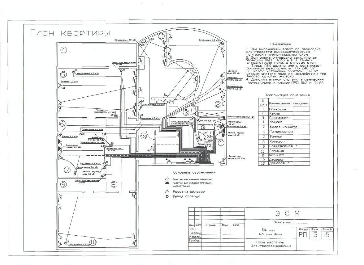 Схема электропроводки по квартире