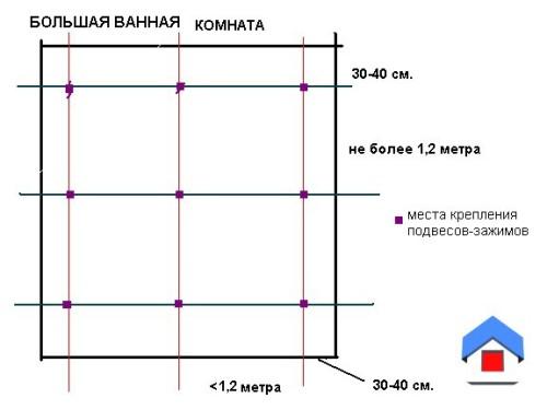 разметка-реечного-потолка-фото2