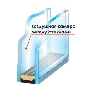 ustroystvo_plastikovogo_okna-06