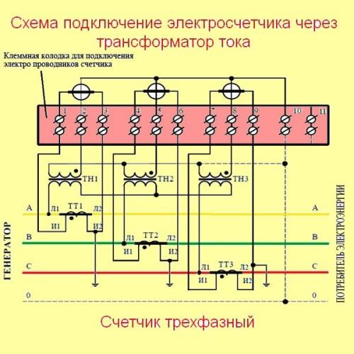 elektrika-svoimi-rukami-07