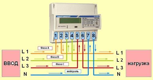 elektrika-svoimi-rukami-15