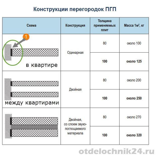 монтаж-пазогребневой-плиты-1