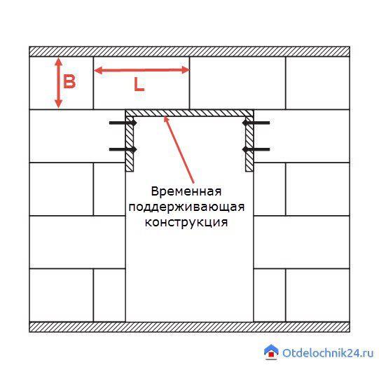 podderzhivayushhaya-konstruktsiya-proema-pgp