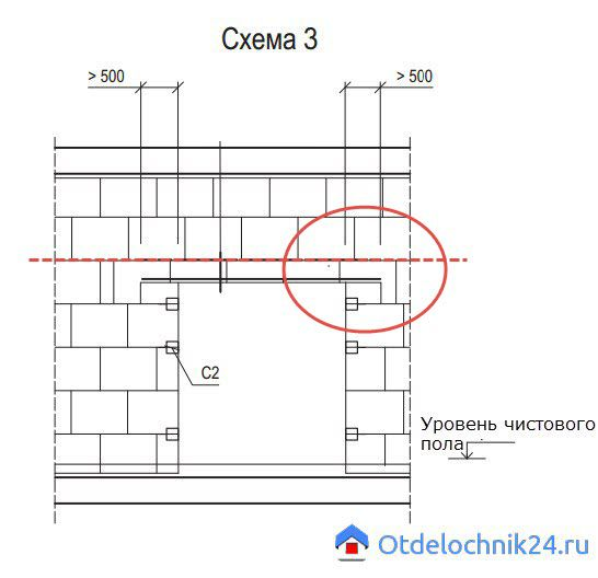 shema-peregorodki-pgp-3