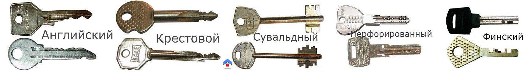 ключи замки для входных дверей