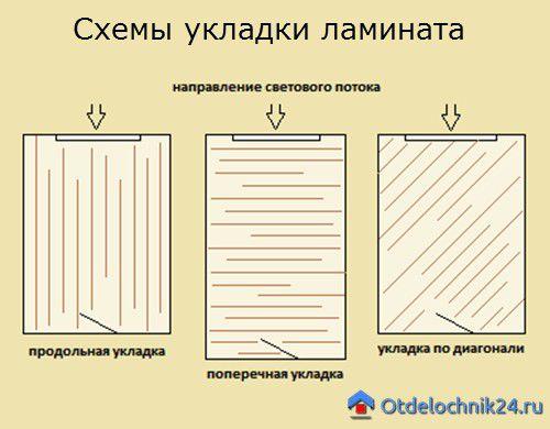 диагональной укладки ламината