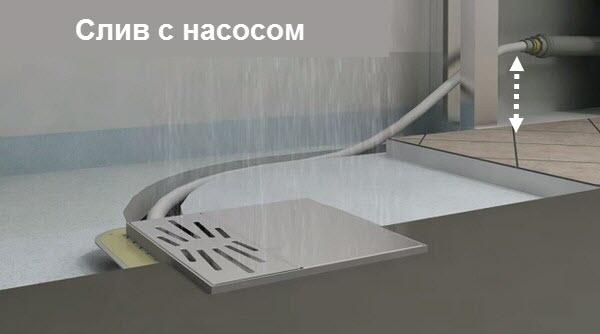 душ ниже канализации